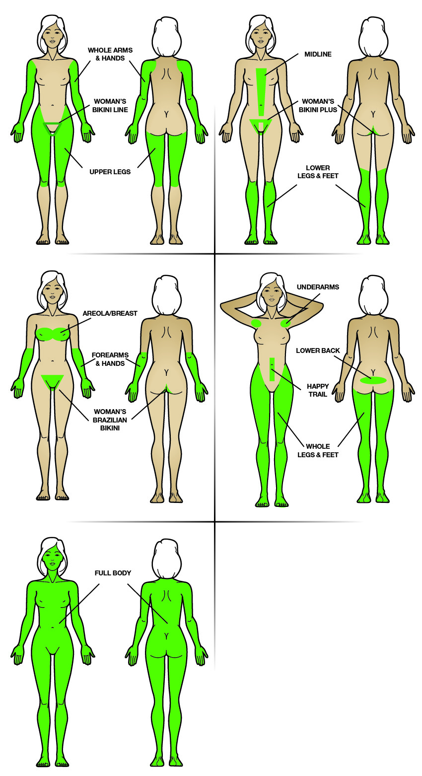 Women_Laser_Hair_Removal_Areas